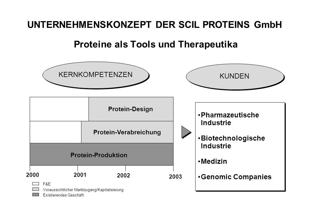 Protein-Verabreichung