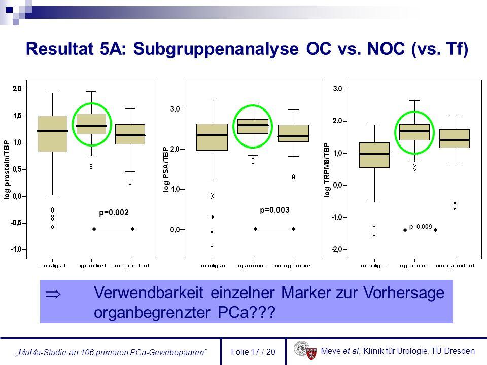 Resultat 5A: Subgruppenanalyse OC vs. NOC (vs. Tf)