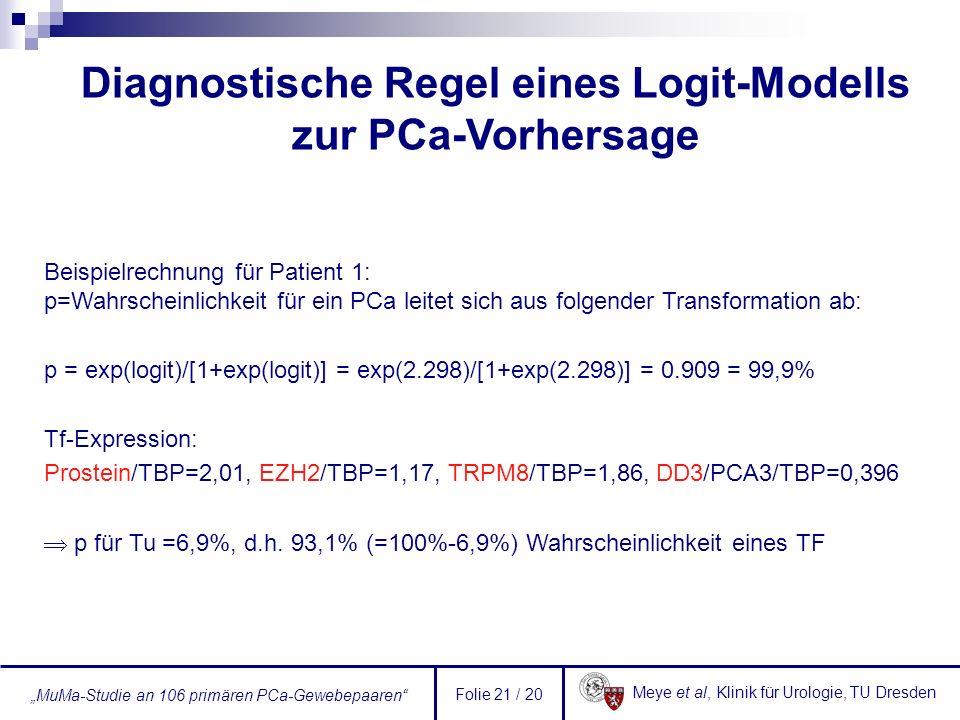 Diagnostische Regel eines Logit-Modells
