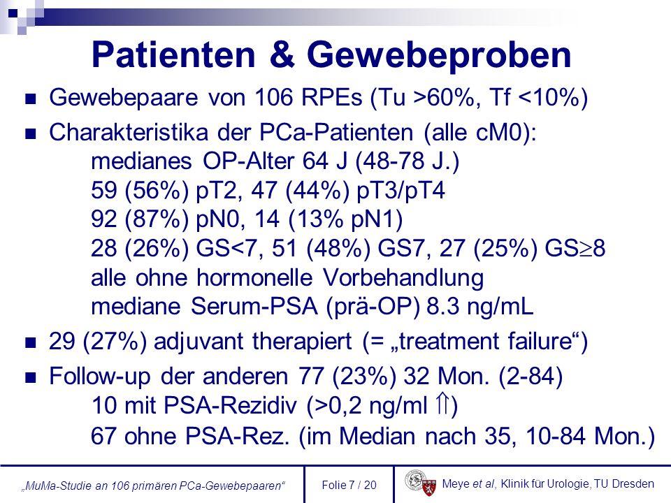 Patienten & Gewebeproben