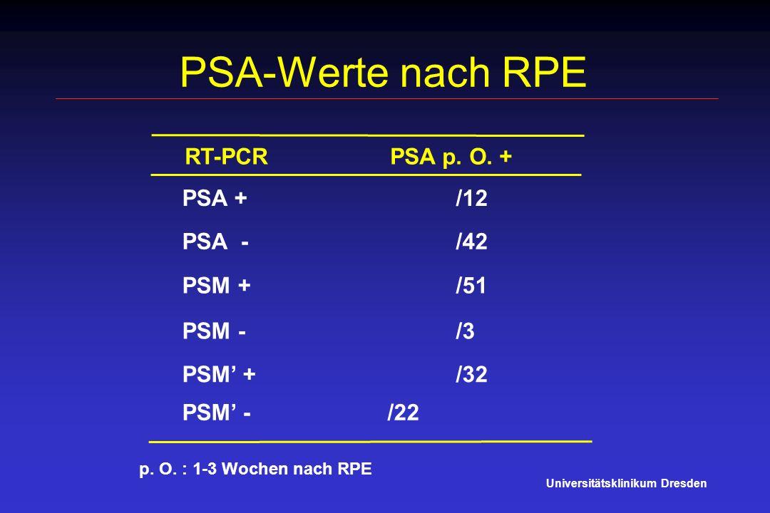 PSA-Werte nach RPE RT-PCR PSA p. O. + PSA + /12 PSA - /42 PSM + /51