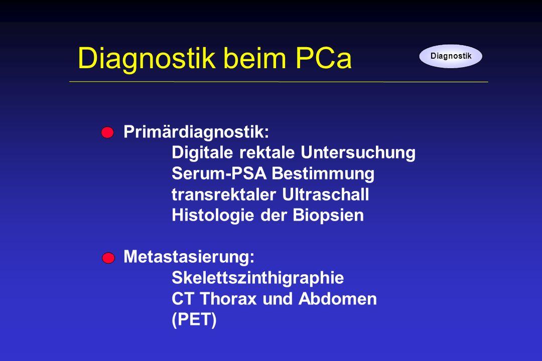Diagnostik beim PCa Primärdiagnostik: Digitale rektale Untersuchung