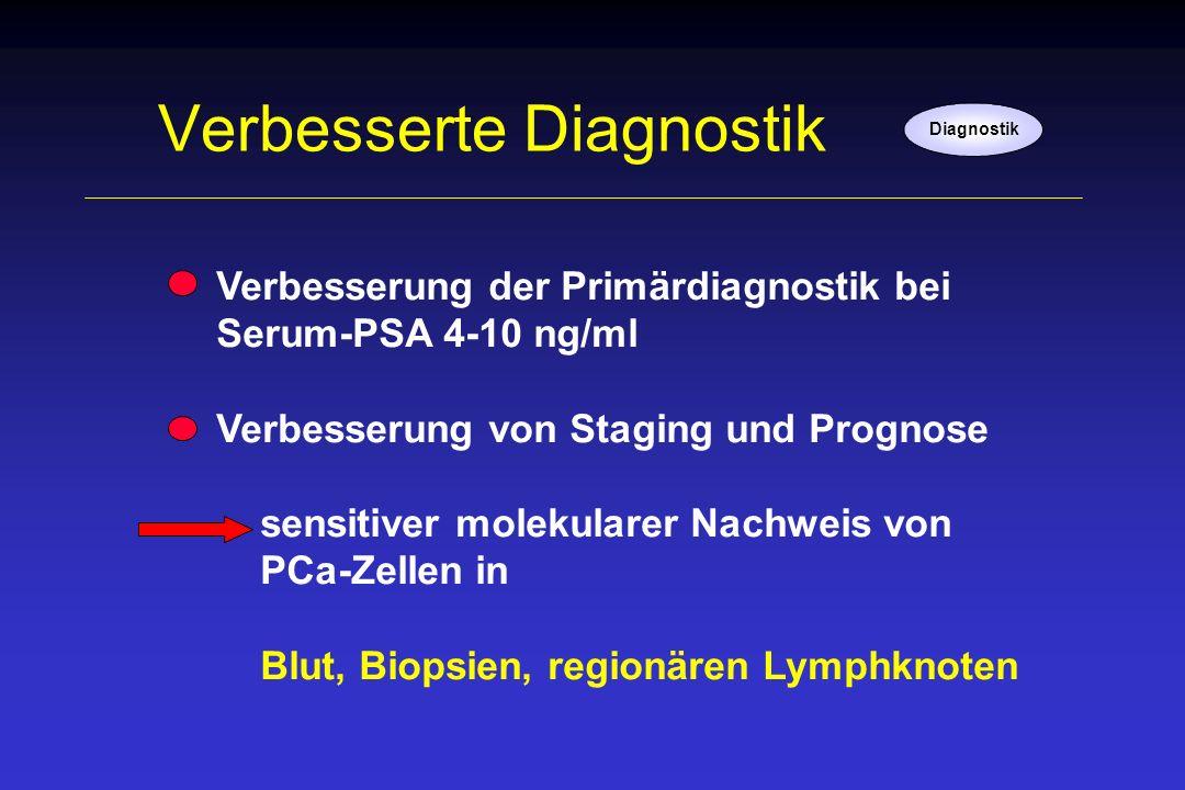 Verbesserte Diagnostik