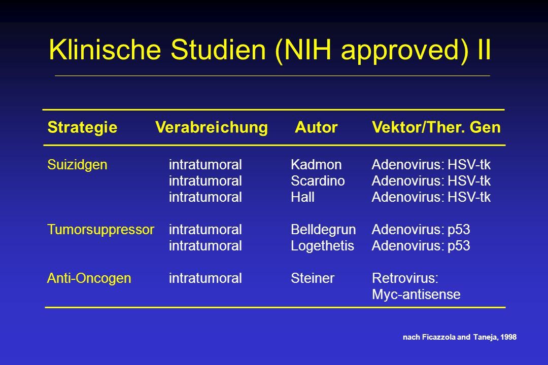 Klinische Studien (NIH approved) II