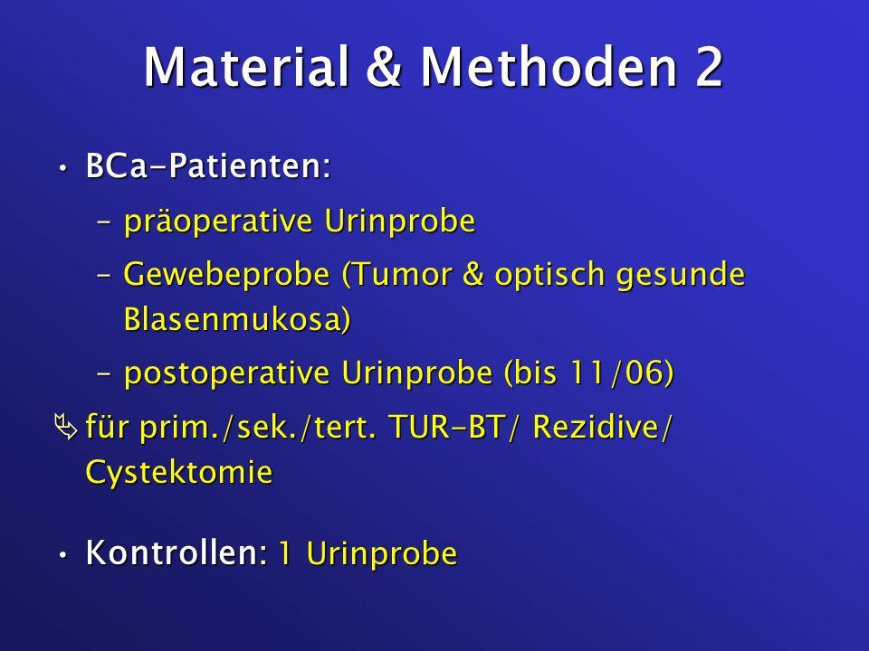 Material & Methoden 2 BCa-Patienten: Kontrollen: 1 Urinprobe