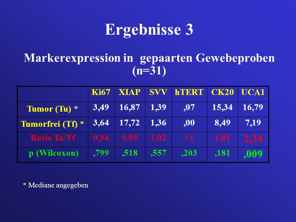 Ergebnisse 3 Markerexpression in gepaarten Gewebeproben (n=31)