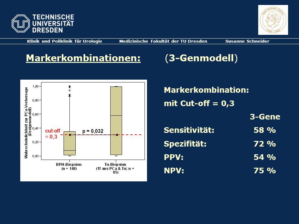Markerkombinationen: (3-Genmodell)