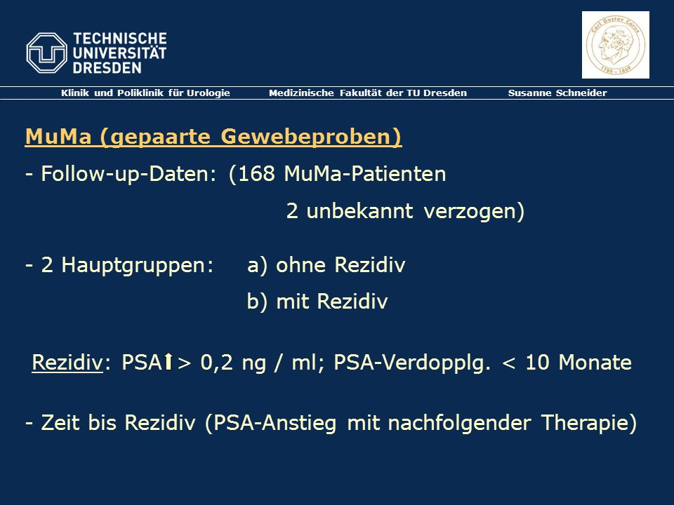MuMa (gepaarte Gewebeproben) Follow-up-Daten: (168 MuMa-Patienten