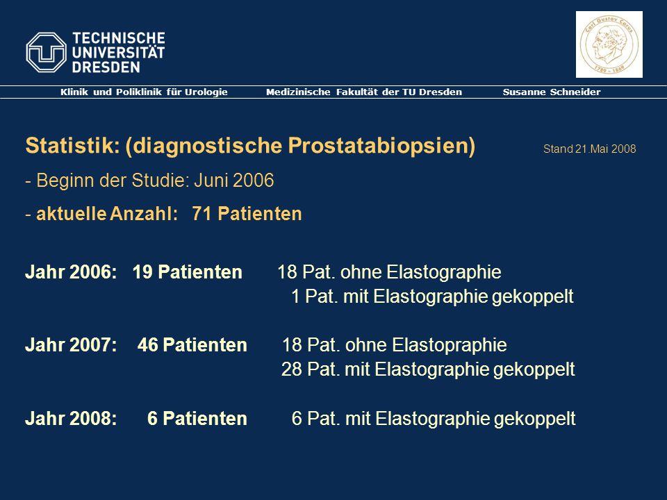 Statistik: (diagnostische Prostatabiopsien) Stand 21.Mai 2008