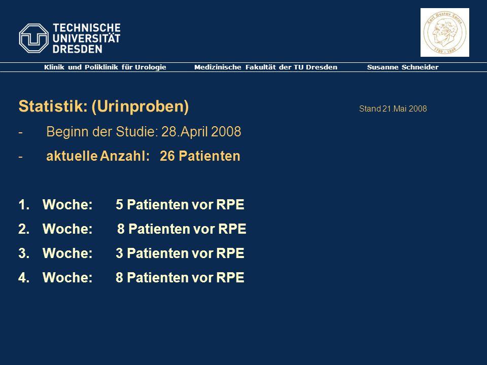 Statistik: (Urinproben) Stand 21.Mai 2008