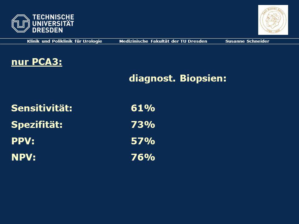 nur PCA3: diagnost. Biopsien: Sensitivität: 61% Spezifität: 73%