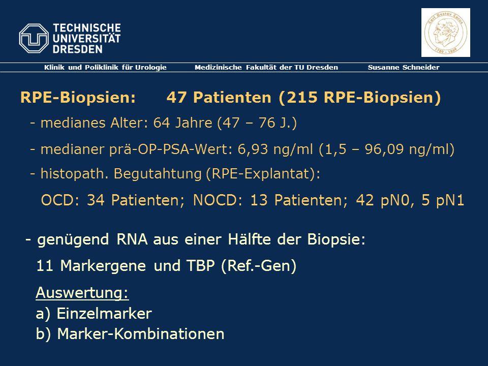 RPE-Biopsien: 47 Patienten (215 RPE-Biopsien)
