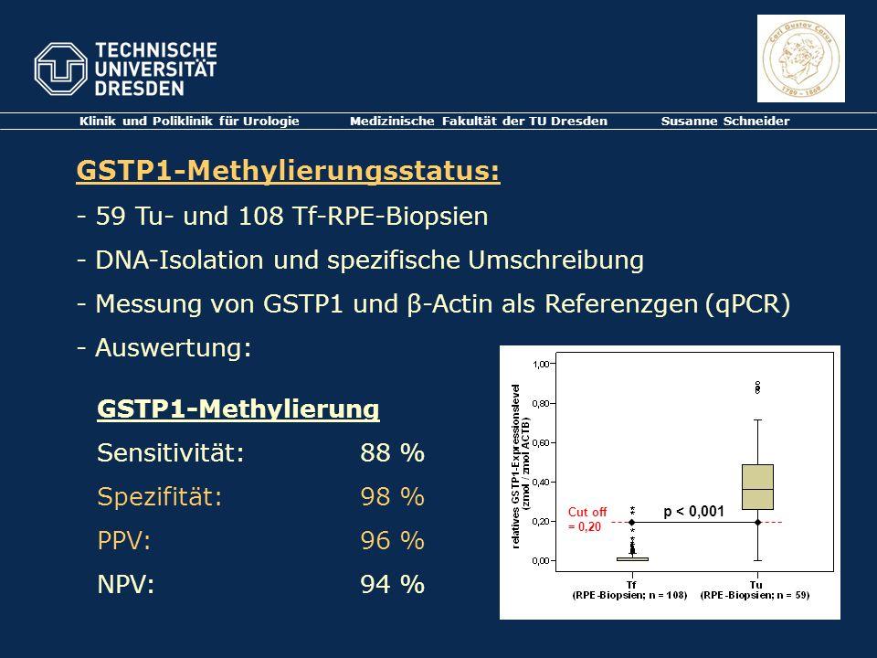 GSTP1-Methylierungsstatus: