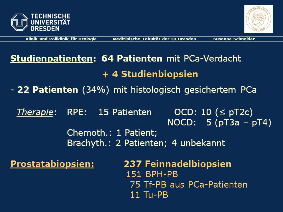 Studienpatienten: 64 Patienten mit PCa-Verdacht + 4 Studienbiopsien