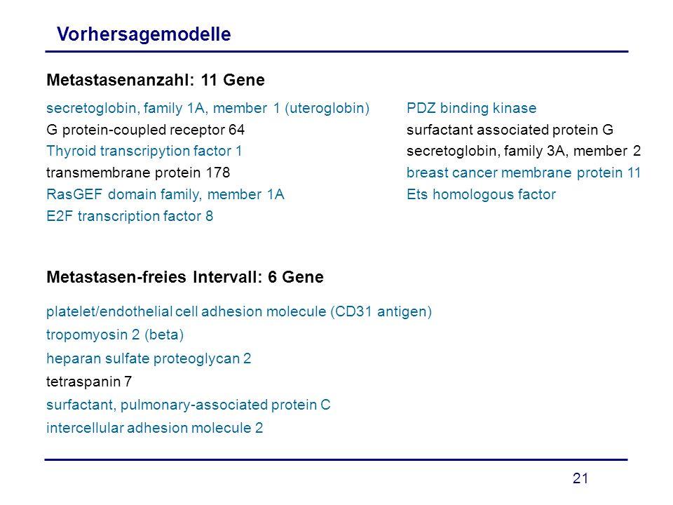 Vorhersagemodelle Metastasenanzahl: 11 Gene