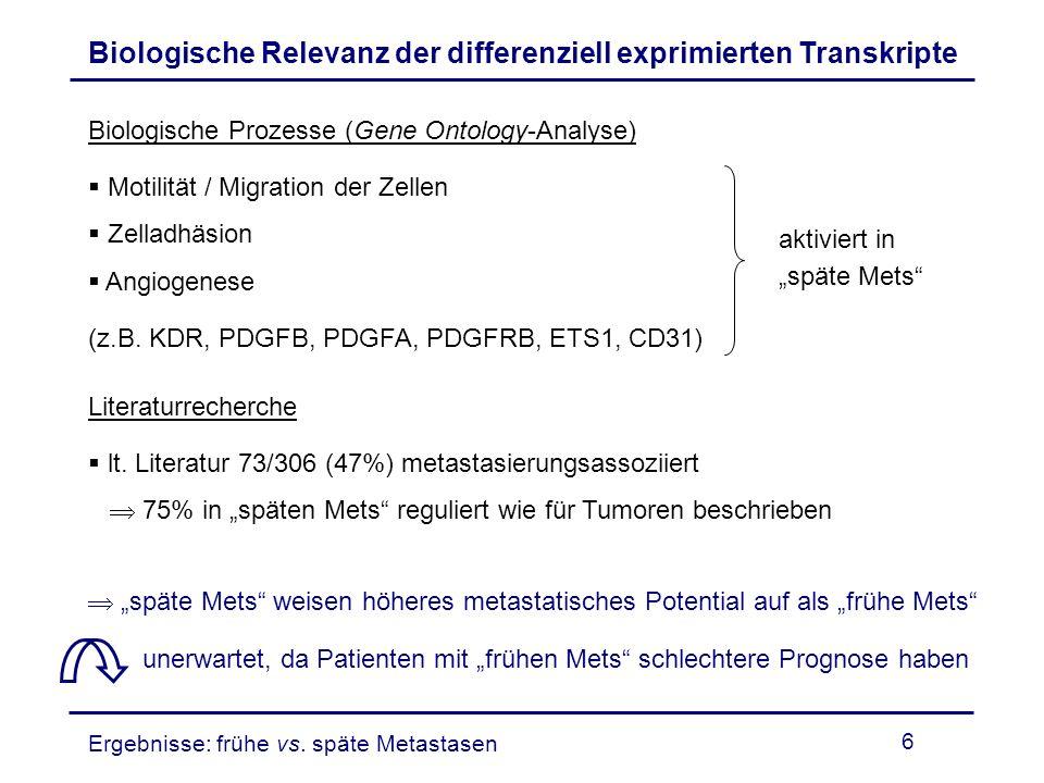Biologische Relevanz der differenziell exprimierten Transkripte