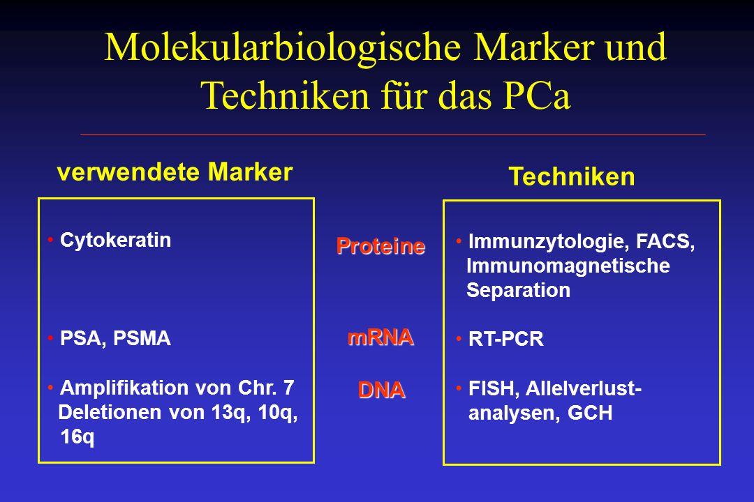 Molekularbiologische Marker und Techniken für das PCa