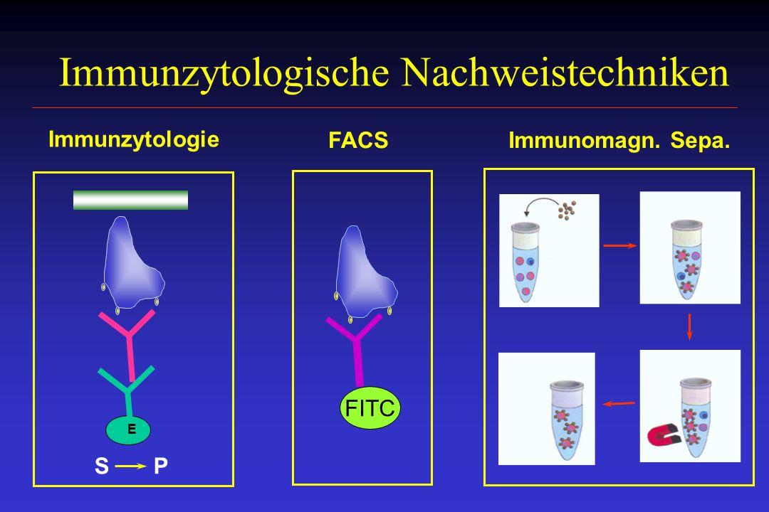 Immunzytologische Nachweistechniken