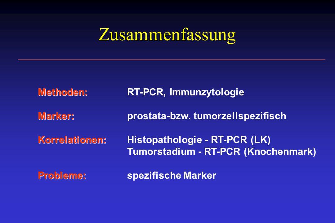 Zusammenfassung Methoden: RT-PCR, Immunzytologie