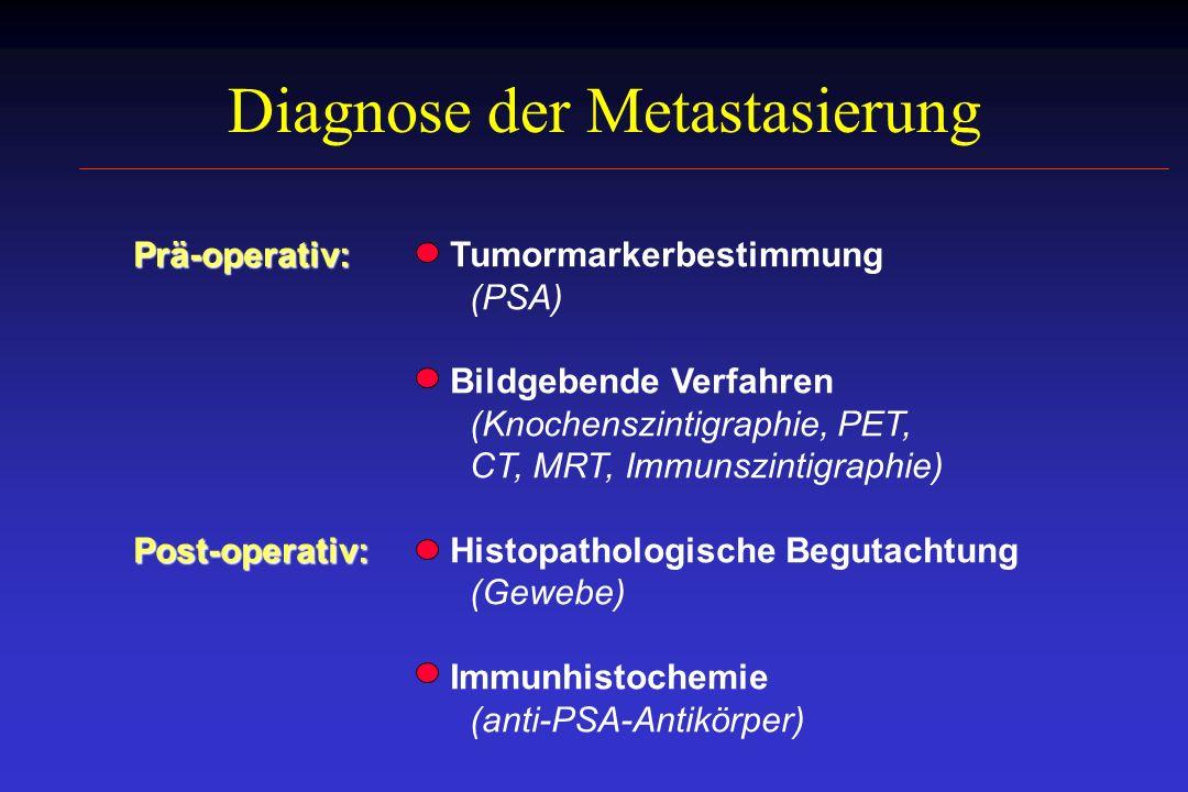 Diagnose der Metastasierung