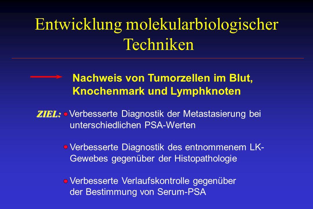 Entwicklung molekularbiologischer