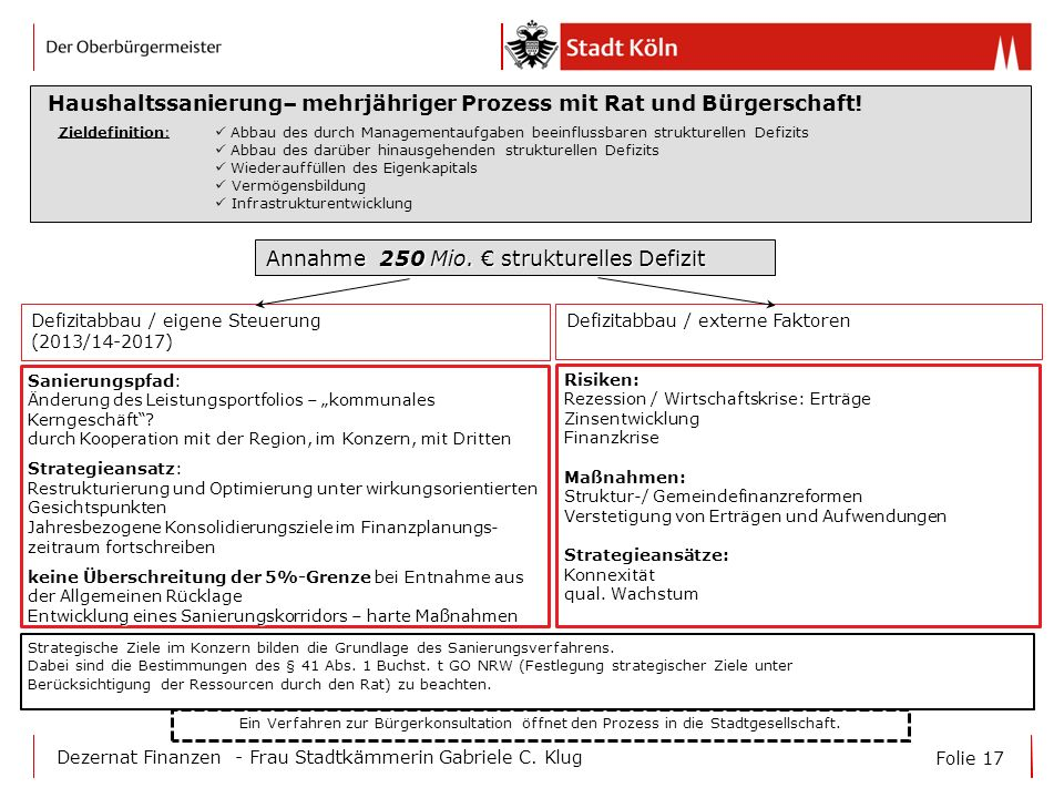 Haushaltssanierung– mehrjähriger Prozess mit Rat und Bürgerschaft!