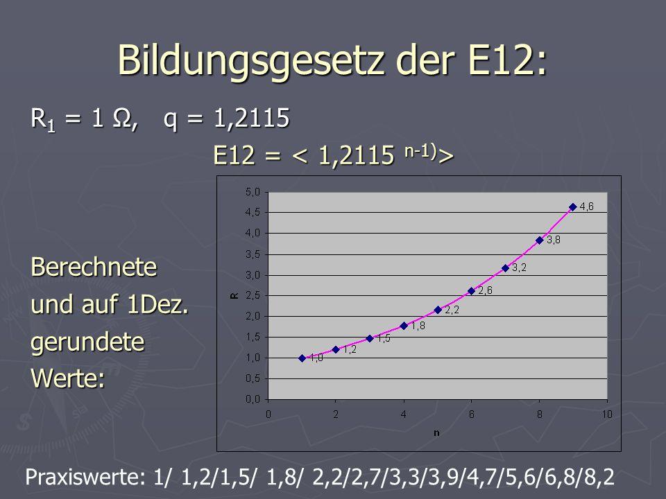 Bildungsgesetz der E12: R1 = 1 Ω, q = 1,2115