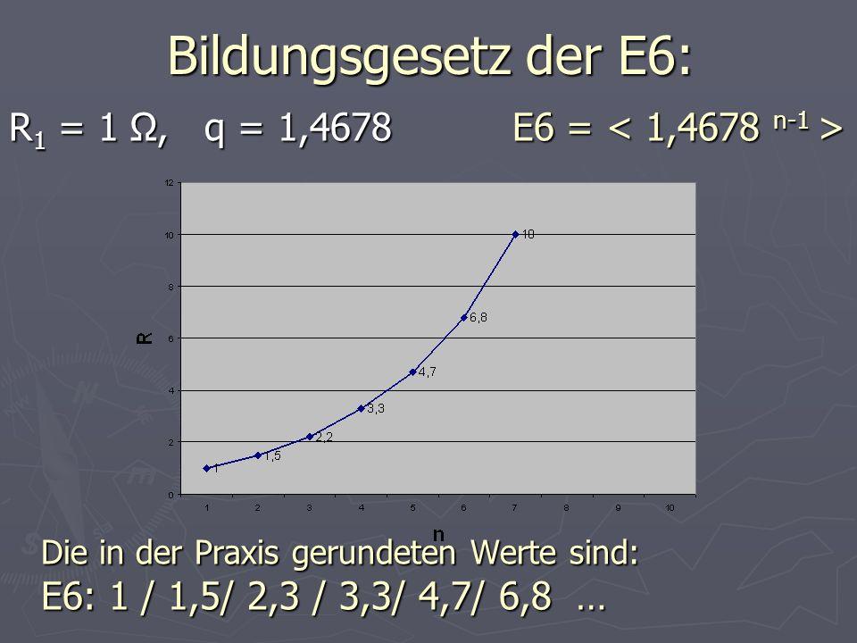 Bildungsgesetz der E6: R1 = 1 Ω, q = 1,4678 E6 = < 1,4678 n-1 >