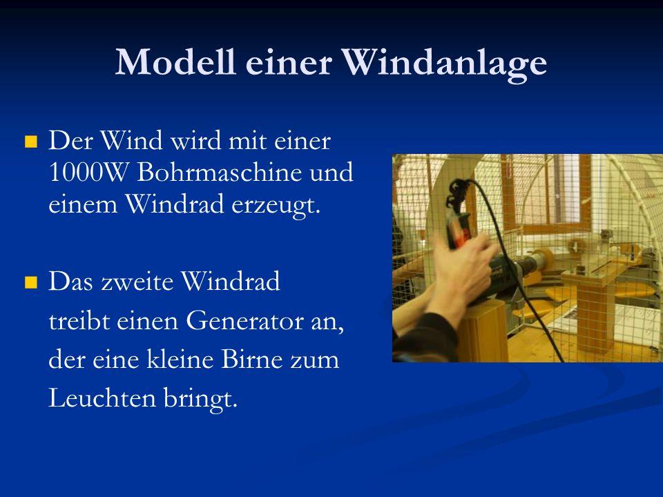 Modell einer Windanlage