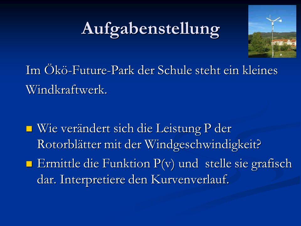 Aufgabenstellung Im Ökö-Future-Park der Schule steht ein kleines