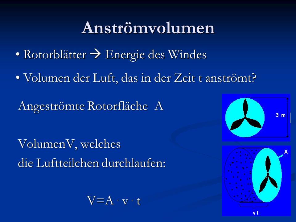 Anströmvolumen Rotorblätter  Energie des Windes
