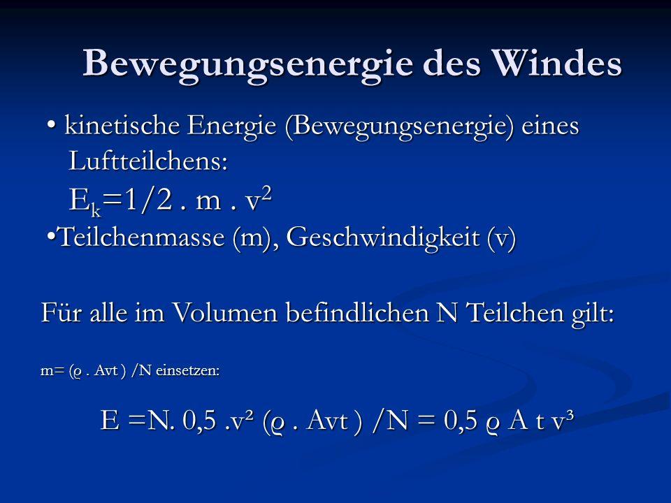 Bewegungsenergie des Windes