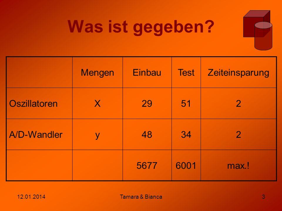 Was ist gegeben Mengen Einbau Test Zeiteinsparung Oszillatoren X 29