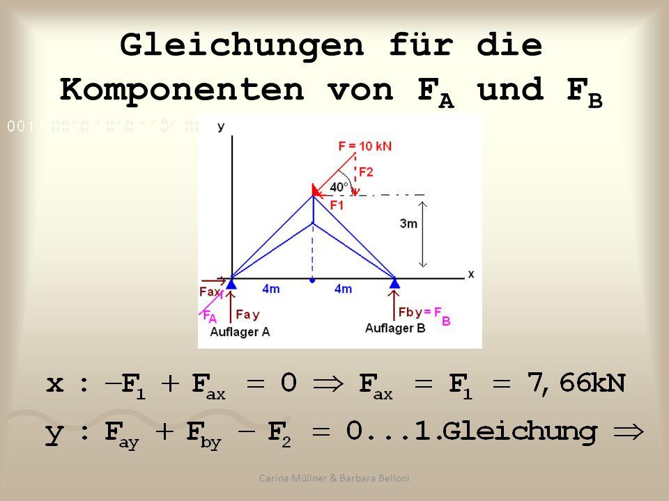 Gleichungen für die Komponenten von FA und FB