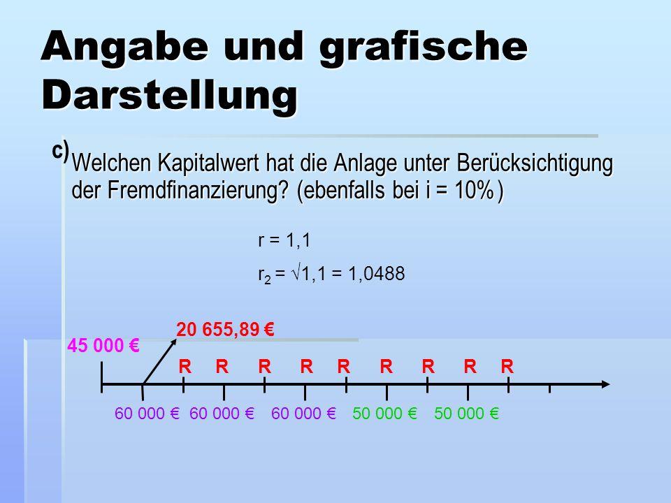 Angabe und grafische Darstellung