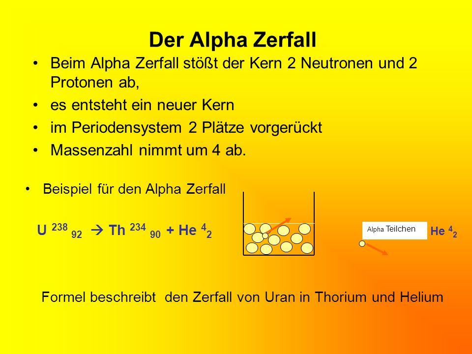 Der Alpha Zerfall Beim Alpha Zerfall stößt der Kern 2 Neutronen und 2 Protonen ab, es entsteht ein neuer Kern.