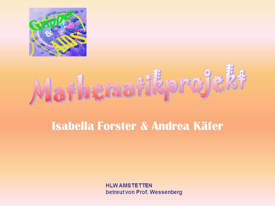 Isabella Forster & Andrea Käfer