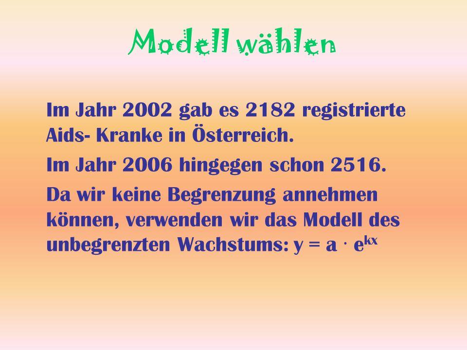 Modell wählen Im Jahr 2002 gab es 2182 registrierte Aids- Kranke in Österreich. Im Jahr 2006 hingegen schon 2516.