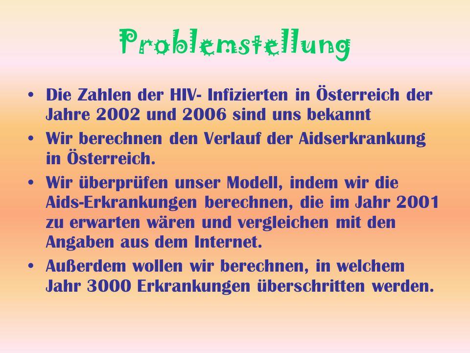 Problemstellung Die Zahlen der HIV- Infizierten in Österreich der Jahre 2002 und 2006 sind uns bekannt.