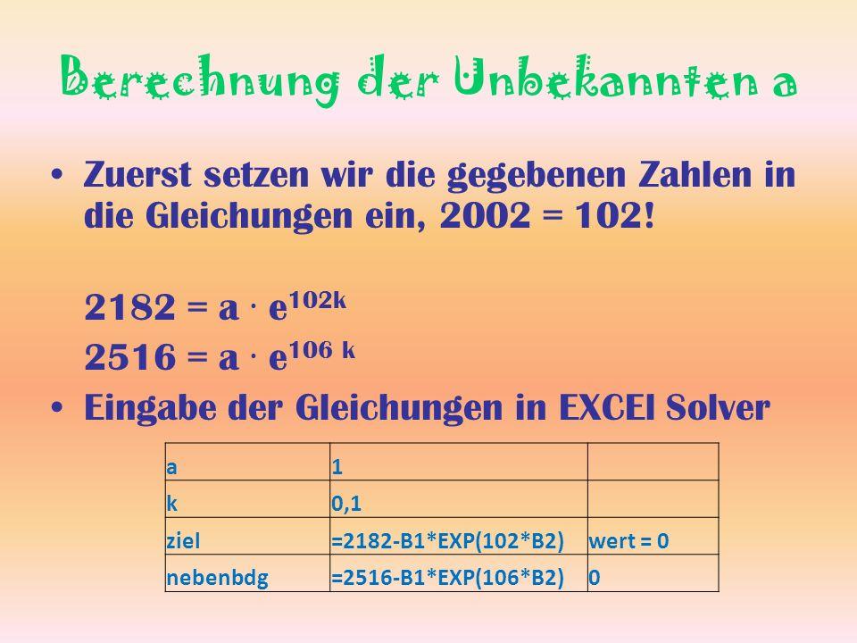 Berechnung der Unbekannten a