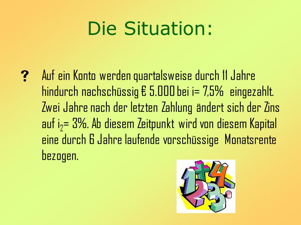 Die Situation: