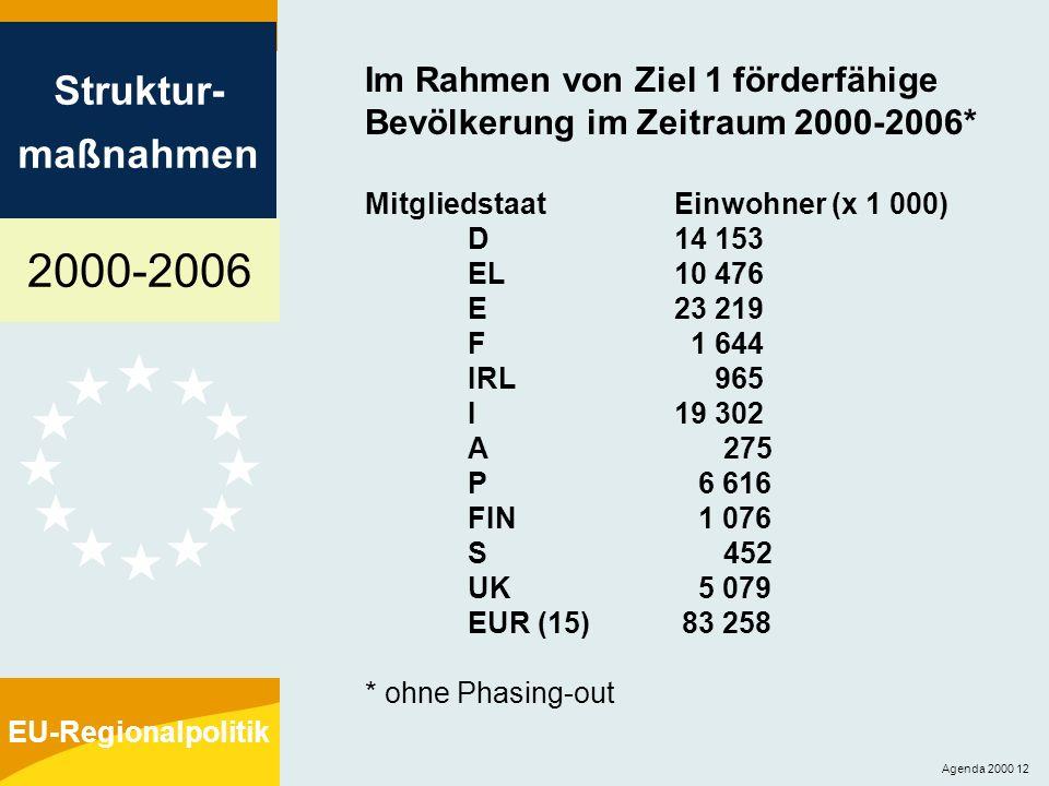Im Rahmen von Ziel 1 förderfähige Bevölkerung im Zeitraum 2000-2006*