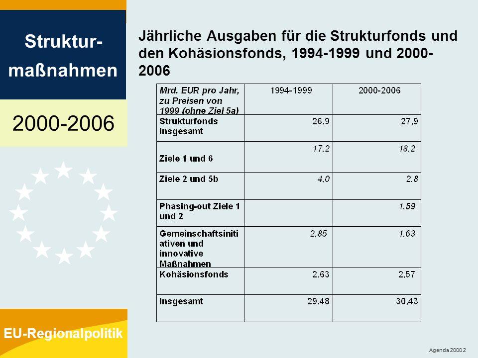 Jährliche Ausgaben für die Strukturfonds und den Kohäsionsfonds, 1994-1999 und 2000-2006