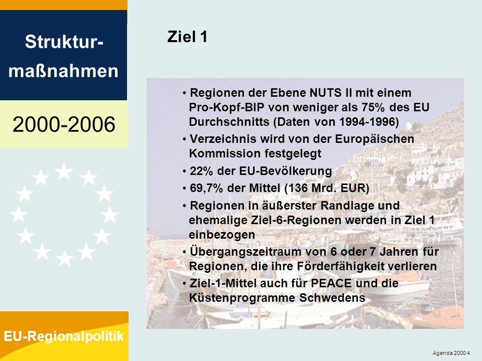 Ziel 1 Regionen der Ebene NUTS II mit einem Pro-Kopf-BIP von weniger als 75% des EU Durchschnitts (Daten von 1994-1996)