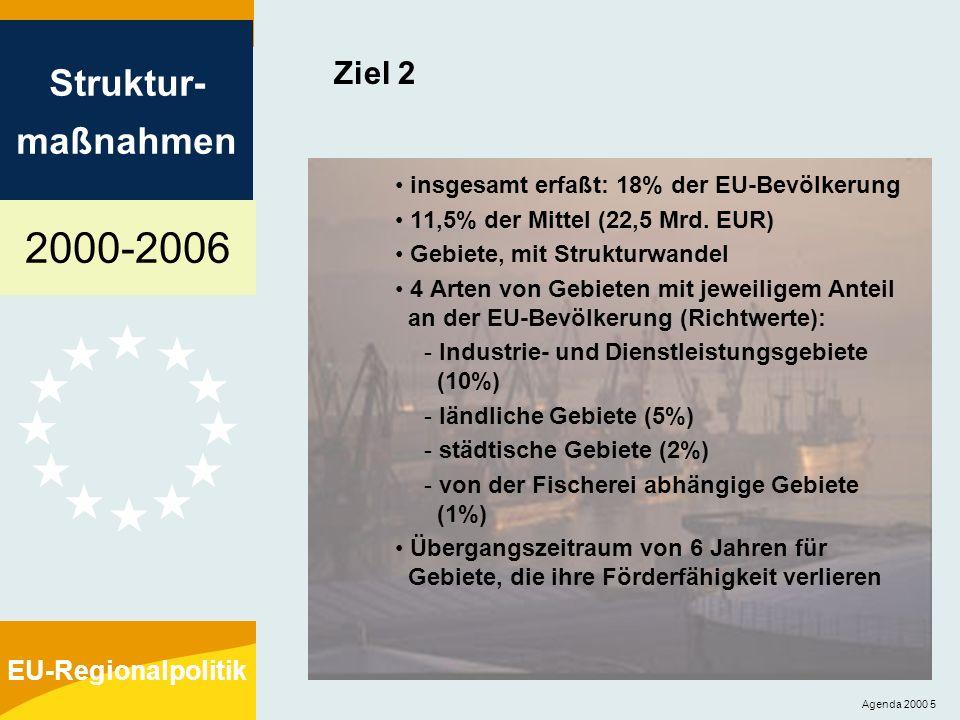 Ziel 2 insgesamt erfaßt: 18% der EU-Bevölkerung