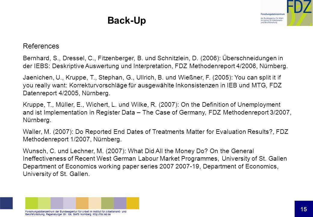 Back-Up References.