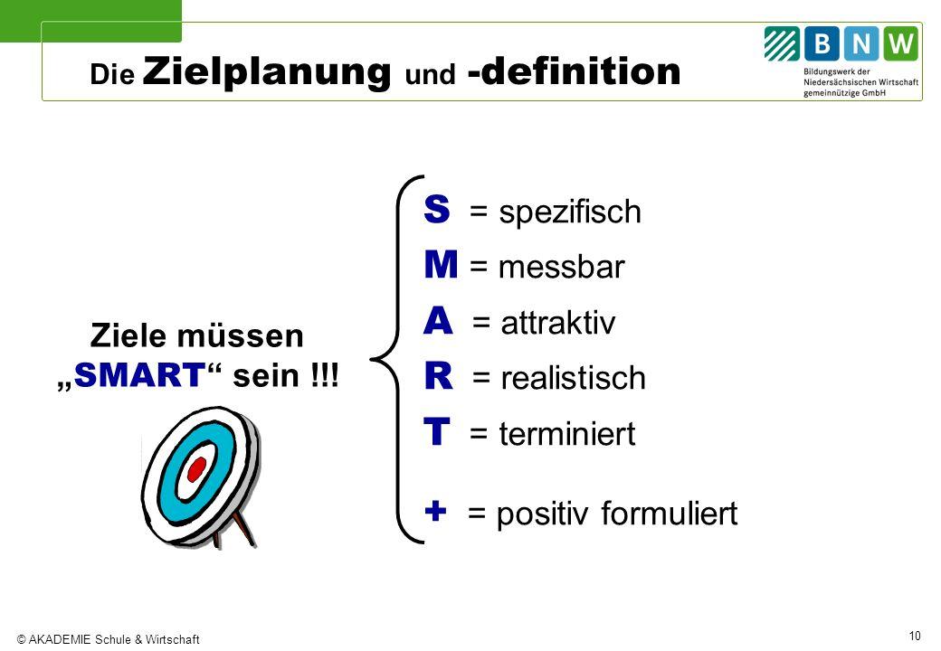 Die Zielplanung und -definition