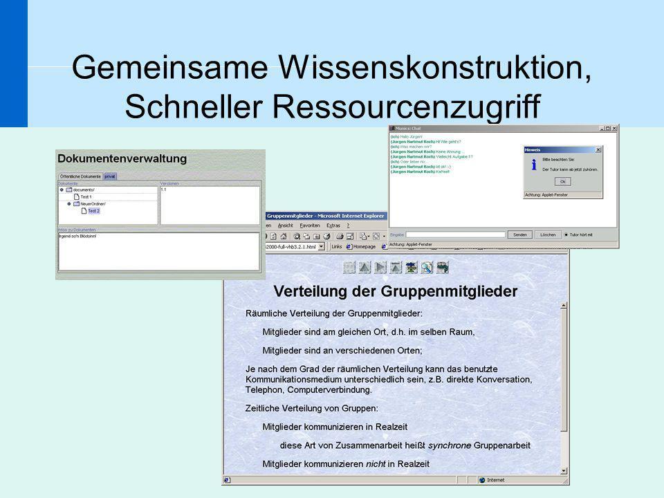 Gemeinsame Wissenskonstruktion, Schneller Ressourcenzugriff