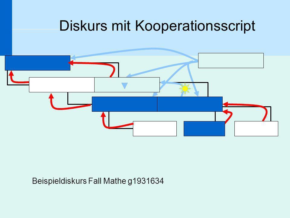 Diskurs mit Kooperationsscript