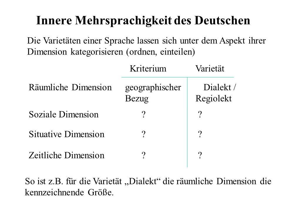 Innere Mehrsprachigkeit des Deutschen